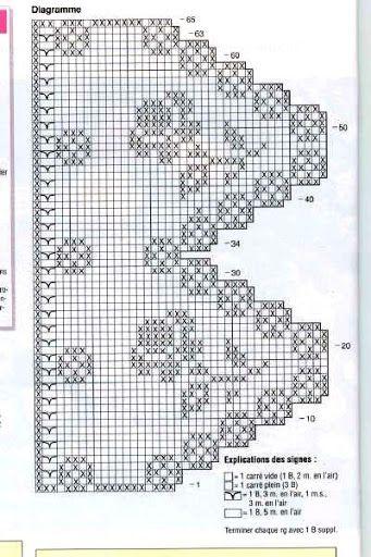 Filet crochet - Majida Awashreh - Álbuns Web Picasa