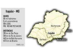 """Itajubá é um município no estado de Minas Gerais, no Brasil. Segundo o tupinólogo Eduardo de Almeida Navarro, """"Itajubá"""" é derivado do termo tupi itáîuba, que si"""