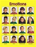 Image Detail for - ... Childminding Shop. Children's Wall poster showing children's emotions