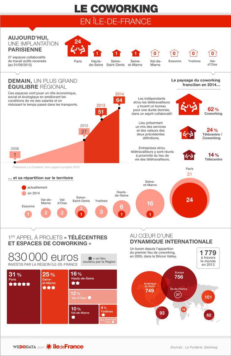 Infographie : l'essor du « coworking » en Île-de-France | Région Île-de-France
