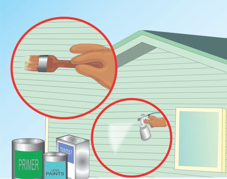 How to Paint Aluminum Siding -- via wikiHow.com