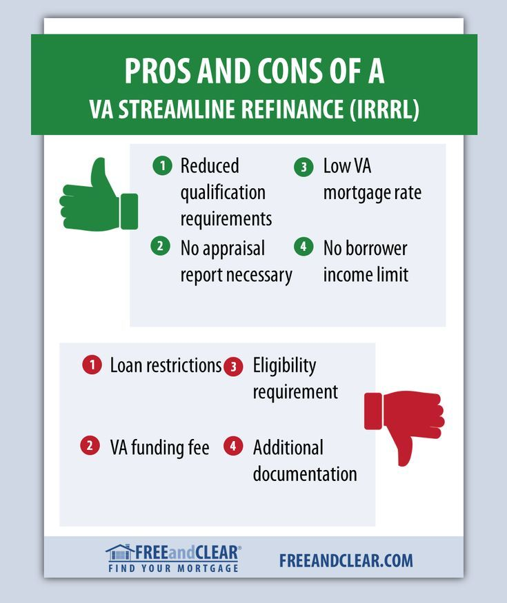 Va Streamline Refinance Pros And Cons Fha Streamline Refinance
