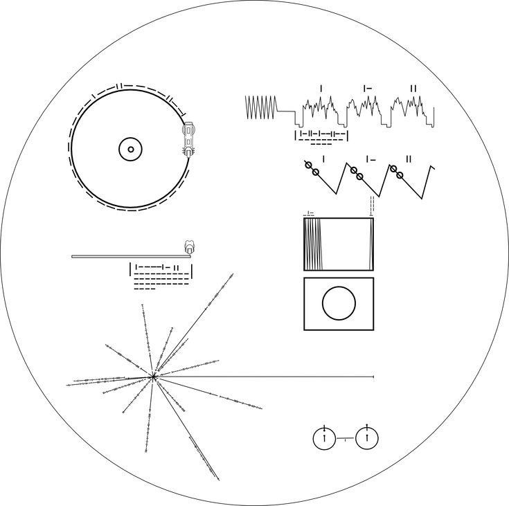 Voyager 2 Plaque (page 4) - Pics about space                                                                                                                                                                                 Plus