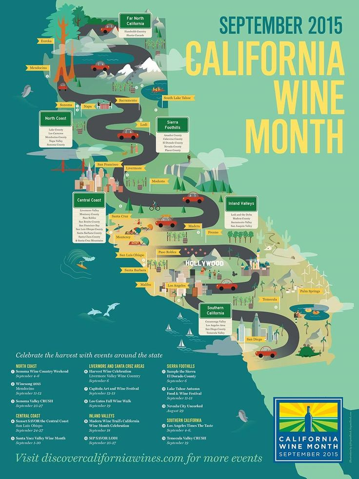 California Wine Month in September celebrates one of our signature agricultural products and all that vintners and growers bring to the economy, culture and lifestyle of the Golden State.