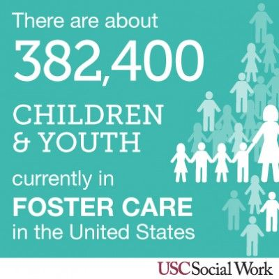 An overview of the adopted children in the united states of america