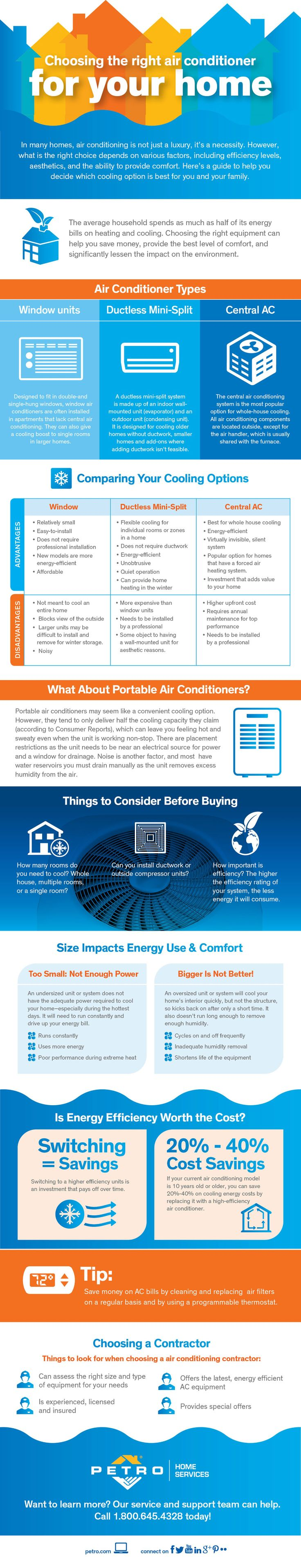 Choosing and maintaining your AC unit shouldn't be a hassle. Click on the image to read our full article on finding the best system for your home.