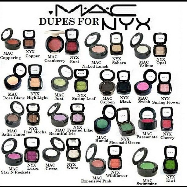 Splurge vs. Steal: 20 Amazing Beauty Dupes According To Pinterest