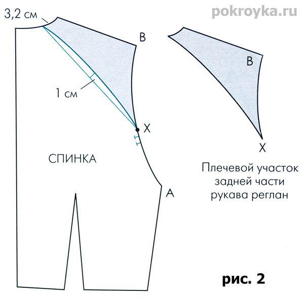 Рукав реглан выкройка | pokroyka.ru-уроки кроя и шитья