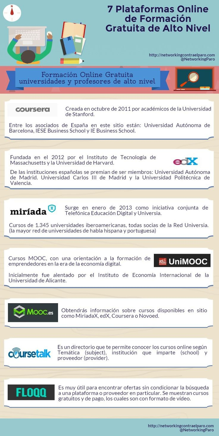 7 plataformas online de formación gratuita de alto nivel #infografia #infographic #educacion