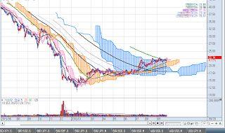 American Stock Market: KINDER MORGAN INC. (NYSE) BUY !!