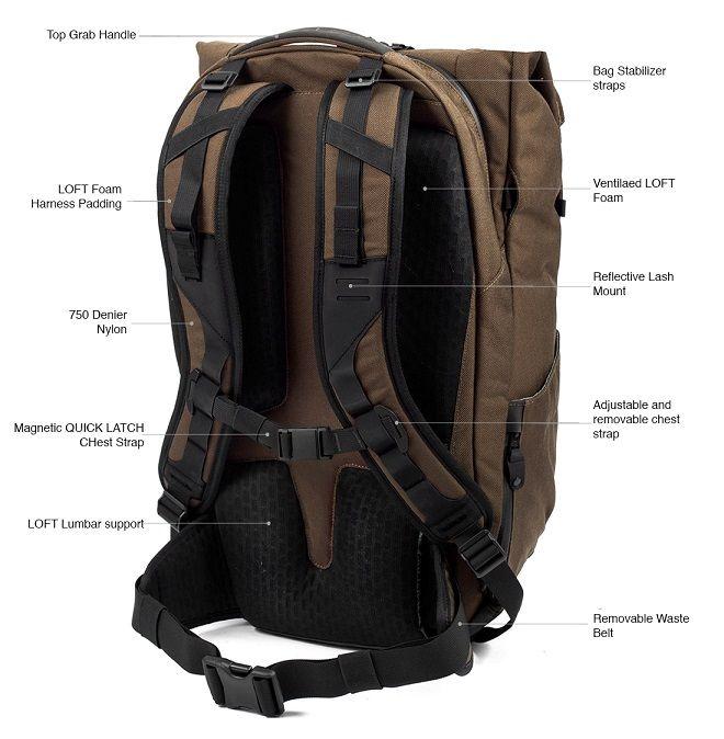 c98e35167852 Kickstarter Highlight    Boundary Prima System Camera Laptop Backpack
