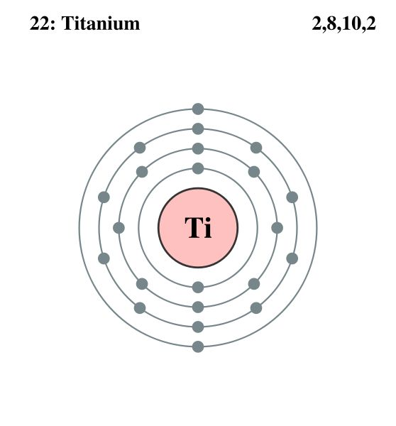 22 best Chemistry images on Pinterest Chemistry, Periodic table - fresh periodic table titanium atomic mass