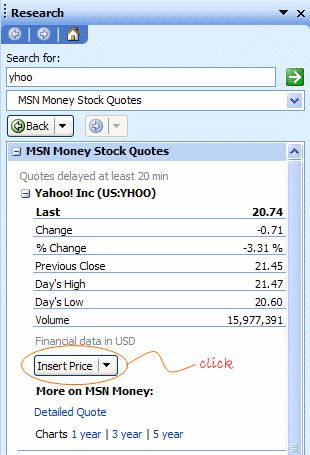 Best 25+ Aapl stock quote ideas on Pinterest Aapl chart, Aapl - how to make quotation in excel