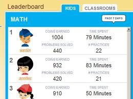 Gamification in the Math Classroom