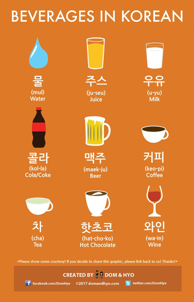For today's vocabulary, we're just introducing some basic drinks that are easy to learn. You might need to know these when ordering something. Vocabulary: 물 (mul) = Water 주스 (ju-seu) = …
