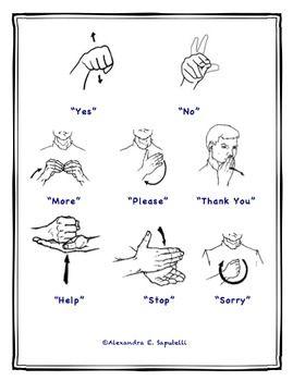 Basic ASL: First 100 Signs - American Sign Language