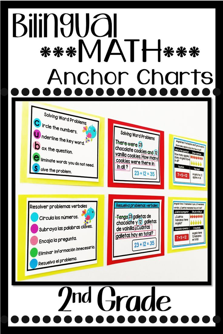 2nd Grade Math Anchor Chart Posters In English Spanish Math Anchor Chart Bilingual Math Anchor Charts [ 1104 x 736 Pixel ]