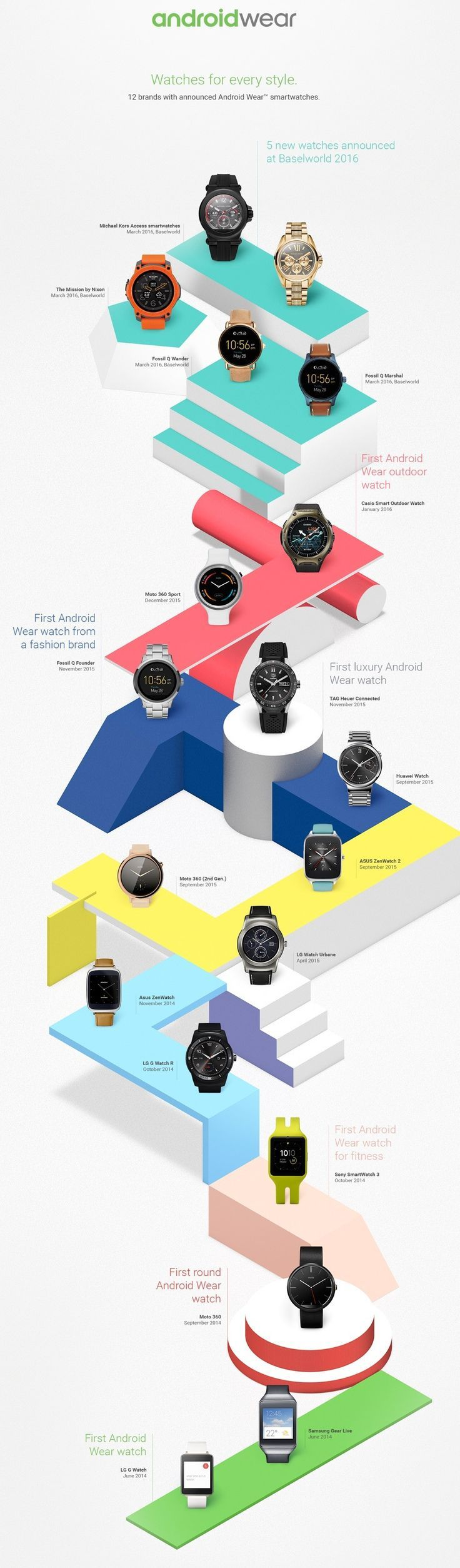 #VR #VRGames #Drone #Gaming #Infografia evolución de los #smartwatch #AndroidWear. AndroidWear, de, evolución, game design, google cardboard, infografía, los, Smartwatch, virtual reality, vr 360, vr games, vr glasses, vr gloves, vr headset, vr infographic, VR Pics, vr real estate #AndroidWear #De #Evolución #Game-Design #Google-Cardboard #Infografía #Los #Smartwatch #Virtual-Reality #Vr-360 #Vr-Games #Vr-Glasses #Vr-Gloves #Vr-Headset #Vr-Infographic #VR-Pics #Vr-Real-