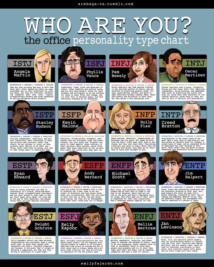 ESTP- Celebrities & Famous People Myers Briggs (MBTI ...