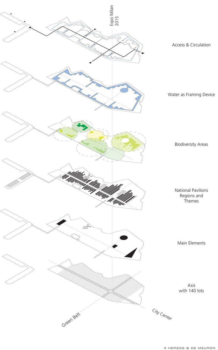 Pin By Rhea Barnett On Graphics    Schematic