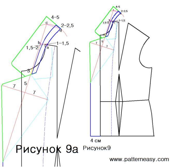 Modeling collars | Patterns online lessons and modeling