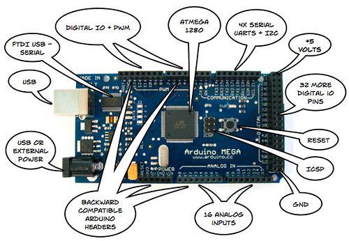 Best arduino accessories images on pinterest