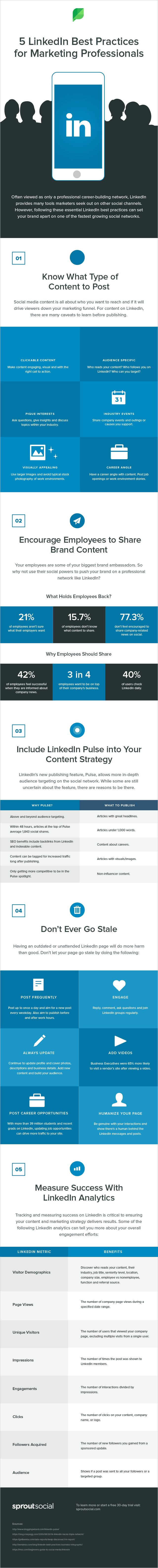 5 linkedin best practices