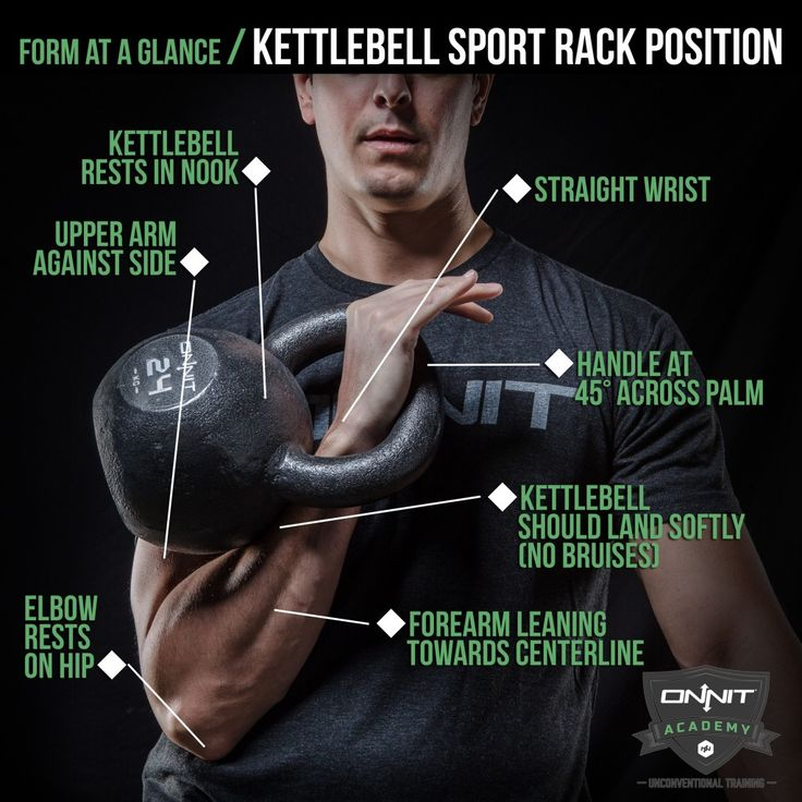 How to do the Kettlebell Sport Rack Position