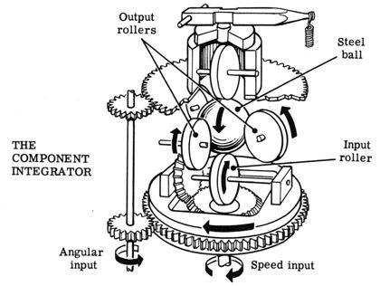 Harley Davidson Flathead Engine additionally Phone Punch Down Block Diagram together with Telephone Wall Jack Wiring Diagram Moreover Phone in addition Dodge Caravan Fuse Box Fine Stain besides Ether  Wall Jack Wiring Diagram. on leviton phone jack wiring diagram