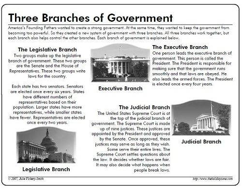 Branches Gov School Pinterest