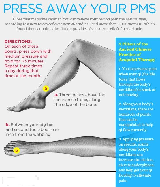 get relief usual pains yourself by acu puncture method