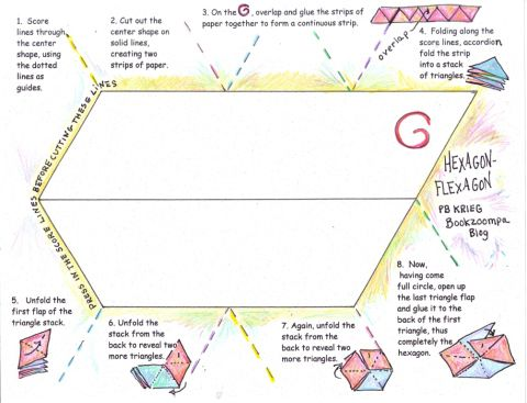 7 best Space, MathOrigami images on Pinterest Math art - hexaflexagon template