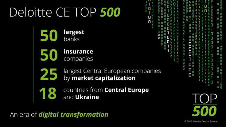 An era of digital transformation  #CETop500 #Deloitte #CentralEurope #CE