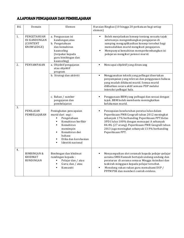 Contoh Pengisian Borang Penilaian Tahap Kecemerlangan Guru Dg52