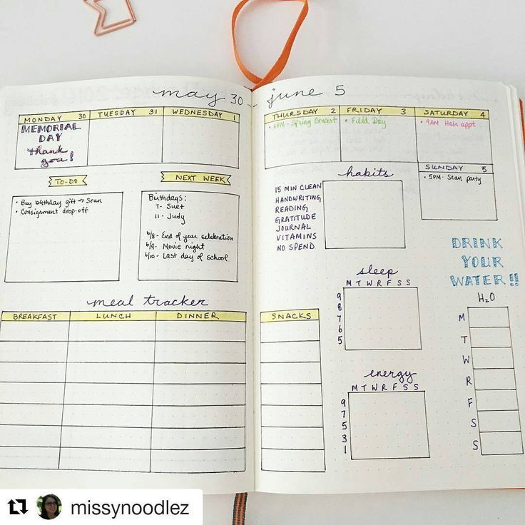 Fresh clean spread ready to go from Lai @missynoodlez! . #bulletjournal #planner