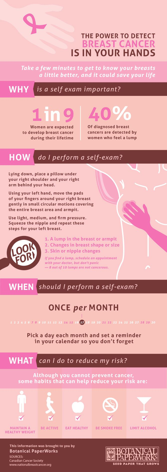 October is Breast Cancer Awareness Month, make sure you are in the know about your breast health!: