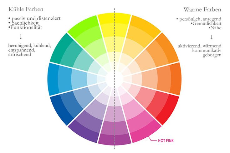 ber ideen zu farben psychologie auf pinterest. Black Bedroom Furniture Sets. Home Design Ideas