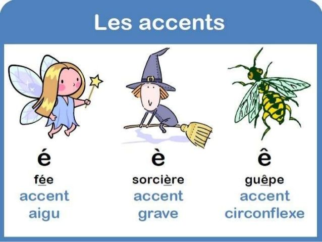 ACCENTS by Francisca50 via slideshare