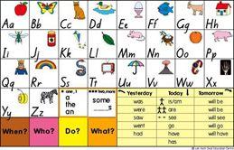 VADEC Literacy: Resources