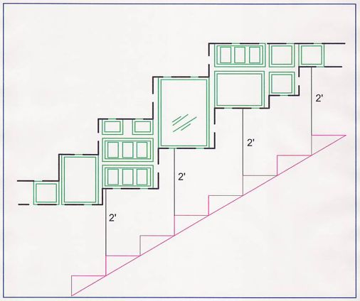 stairwell photo gallery - Google Search