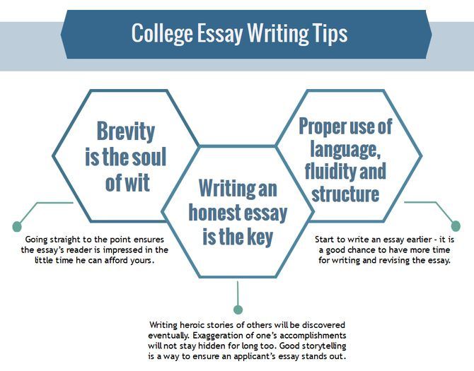 best never stop learning images daily writing  what is college essay how to format a college essay how to write a