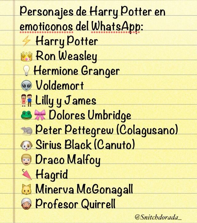 Personajes de Harry Potter en emoticonos del WhatsApp.