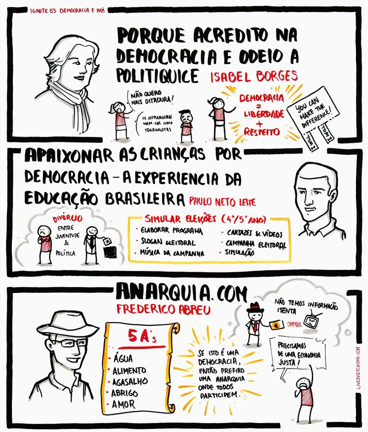 """Isabel Borges - """"Porque acredito na democracia e odeio a politiquice""""; Paulo Neto Leite - """"Apaixonar as Crianças por Democracia - A experiência da Educação Brasileira""""; Frederico Abreu - """"anarquia.com"""""""