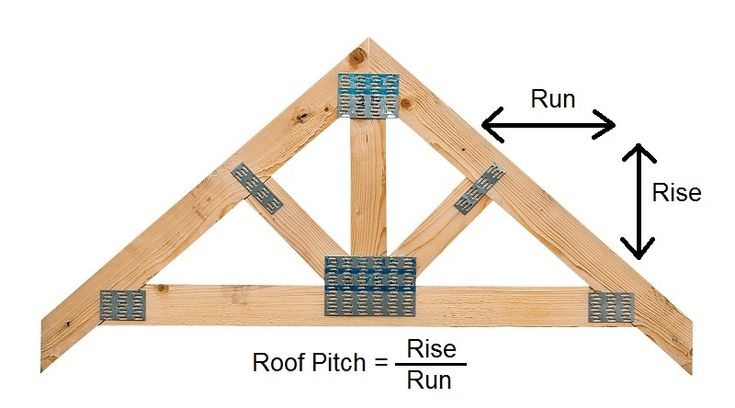 Best 25 roof pitch ideas on pinterest calculator for How to order roof trusses