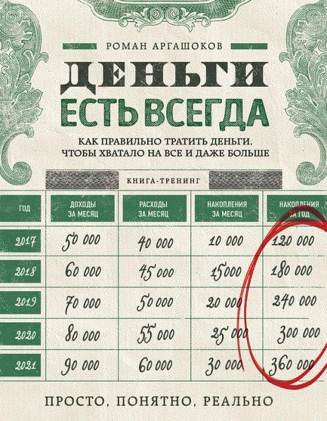 Роман Аргашоков. Деньги есть всегда. Как правильно тратить деньги, чтобы хватало на все и даже больше