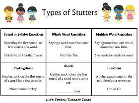 Liz's Speech Therapy Ideas: Stuttering is Super! Follow us at www.gr8speech.com and meet Gr8 Speech therapists.