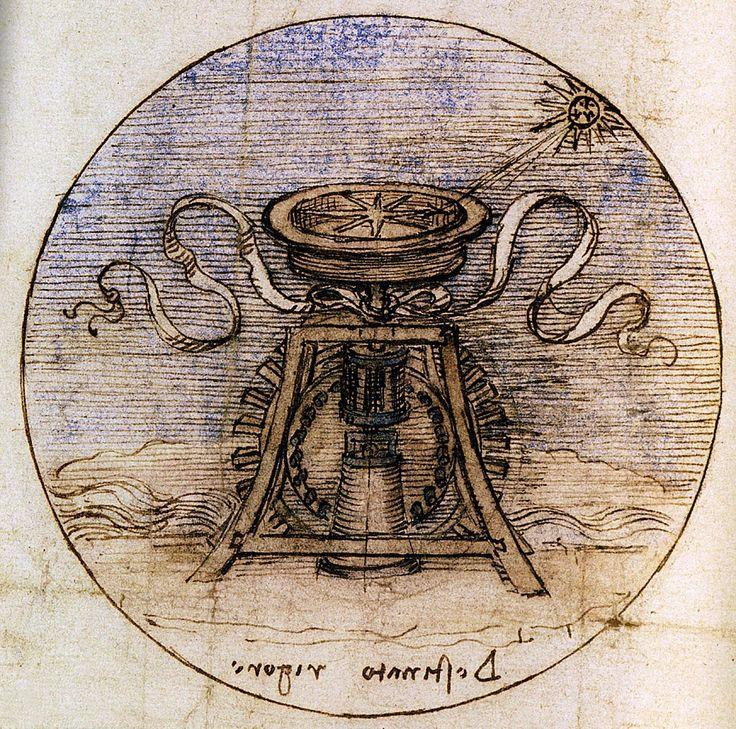 Gyroscopic Compass by Leonardo da Vinci (bef 1517)