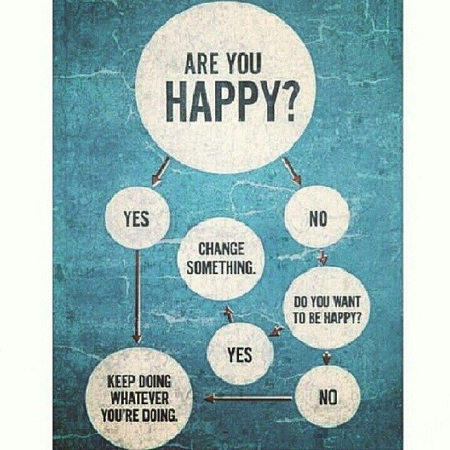 Are you HAPPY???