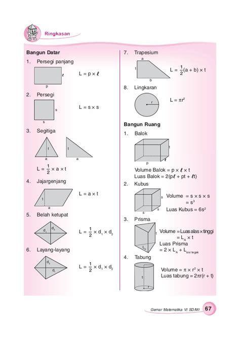 Wallpaper Hp Rumus Matematika Matematika Buku Catatan Matematika Belajar