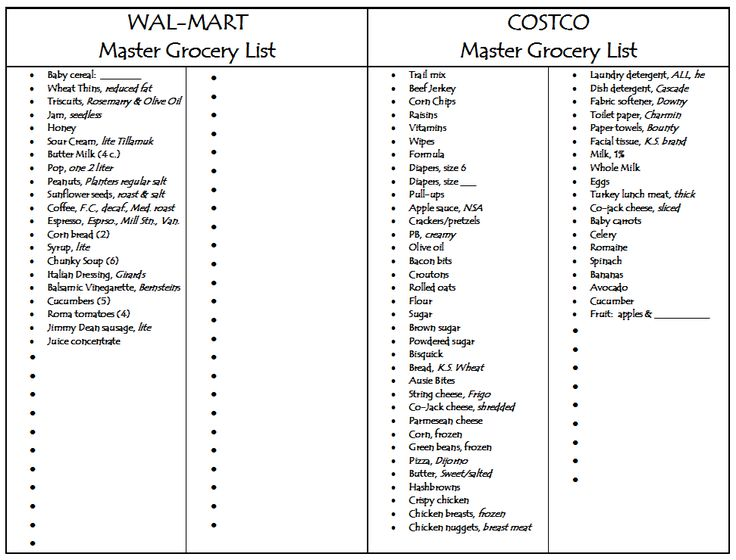 meal planning and grocery list